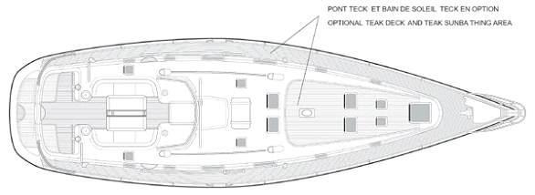 bateau à voile Beneteau 50